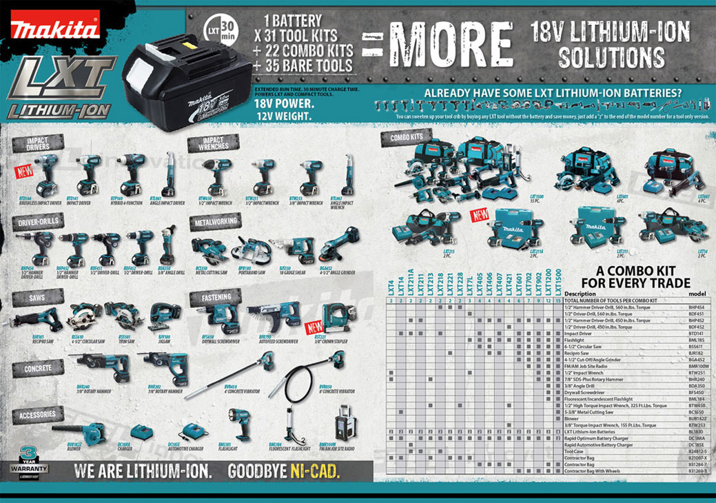 Makita Tools Catalogue